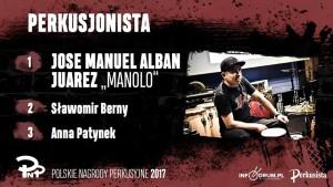 Kategoria perkusjonista_ Polskie Nagrody Perkusyjne 2017